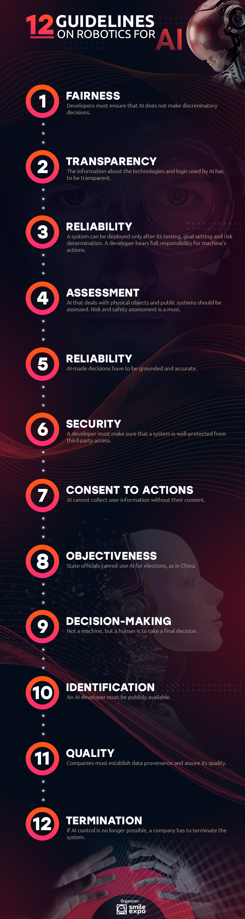 Infographics: 12 guidelines to work with AI
