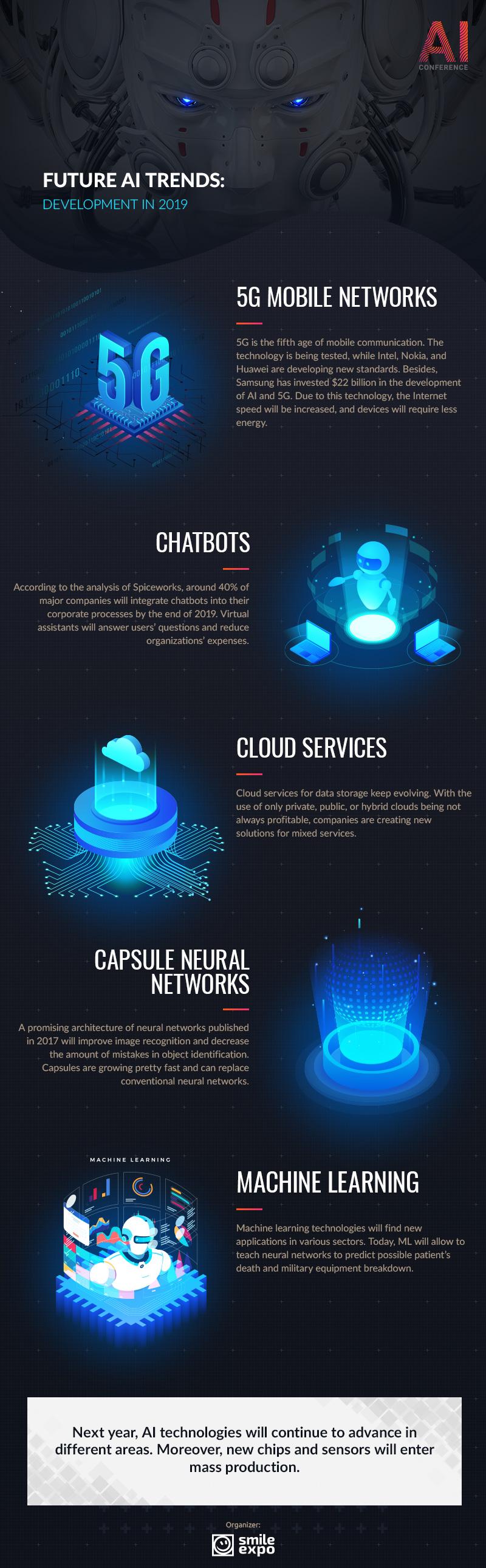 Future AI trends: development in 2019