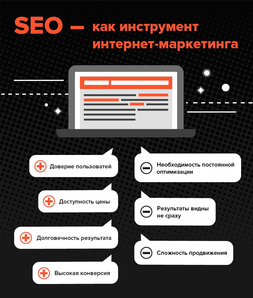 Плюсы и минусы SEO как инструмента интернет-маркетинга. Инфографика