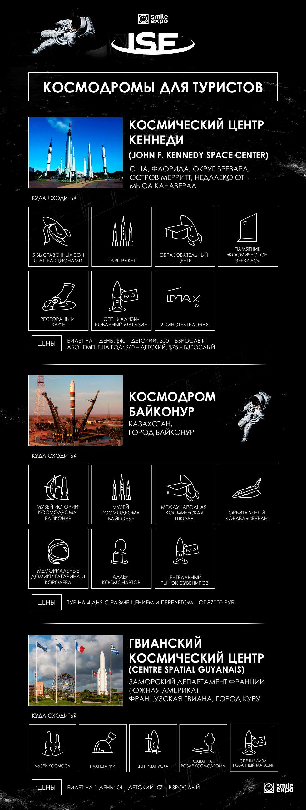 InSpace - Космодромы для туристов - Инфографика