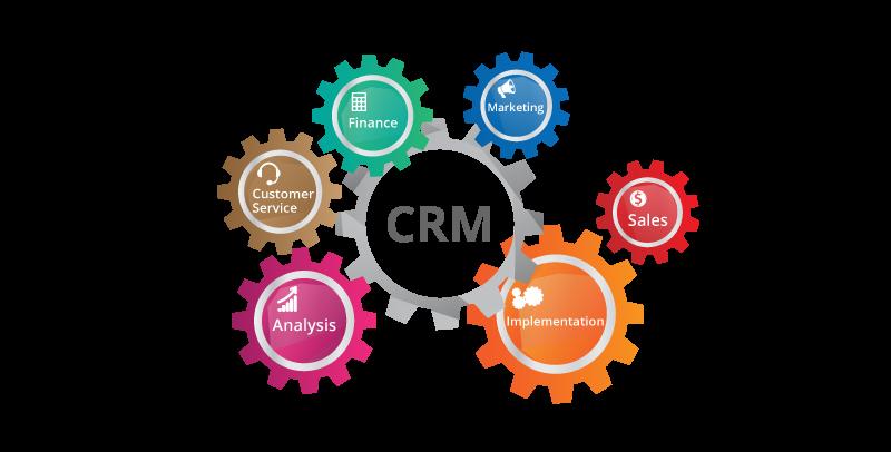 Автоматизация маркетинга - CRM