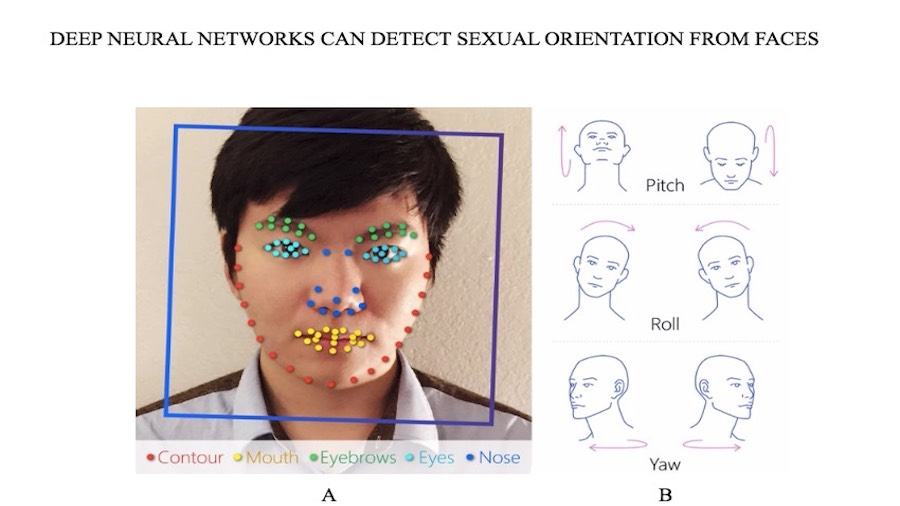 Artificial Intelligence Conference:Stanford scientists created an AI-system that can tell if you're gay by picture - 1