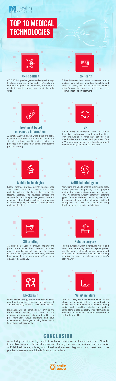 Infographics  Gene editing, robotic surgeons, and smart