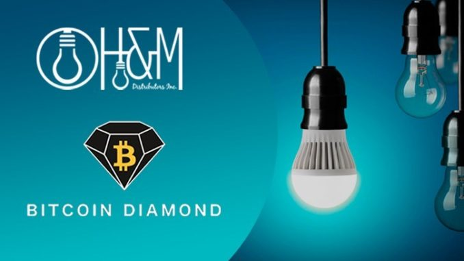 H&M Distributors will accept cryptocurrency payments