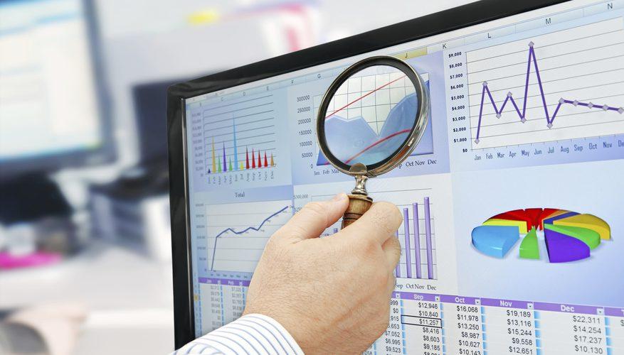 analyzing KPI