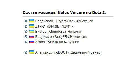 natus vincere, состав команды navi, esportconf Ukraine