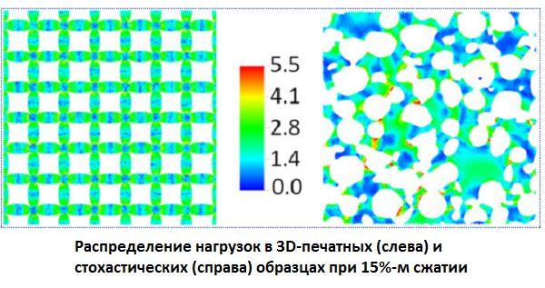 3D-печать делает пеноматериалы более качественными и долговечными - 1