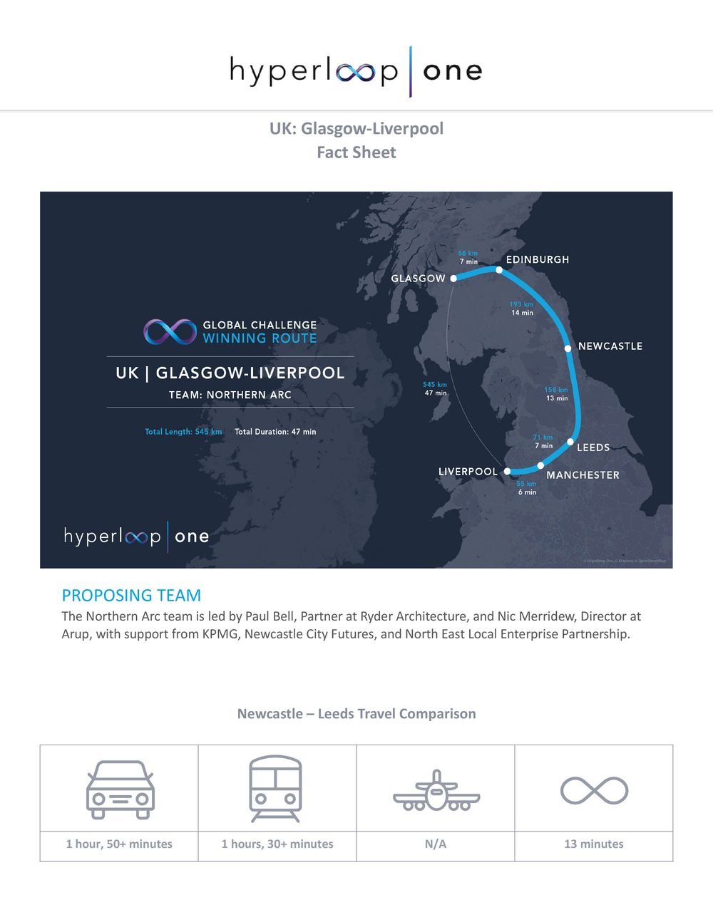 InnoTech Ukraine: 10 Hyperloop routes in different World parts determined