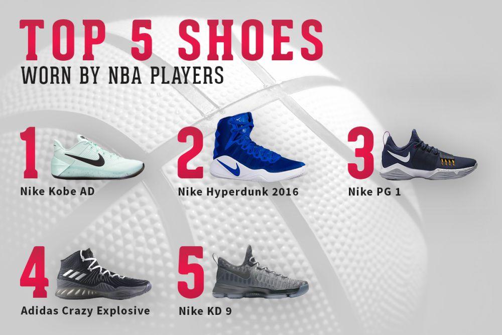 ce13ed90 Show: Все больше баскетболистов НБА выбирает сникеры Nike Kobe AD - 2