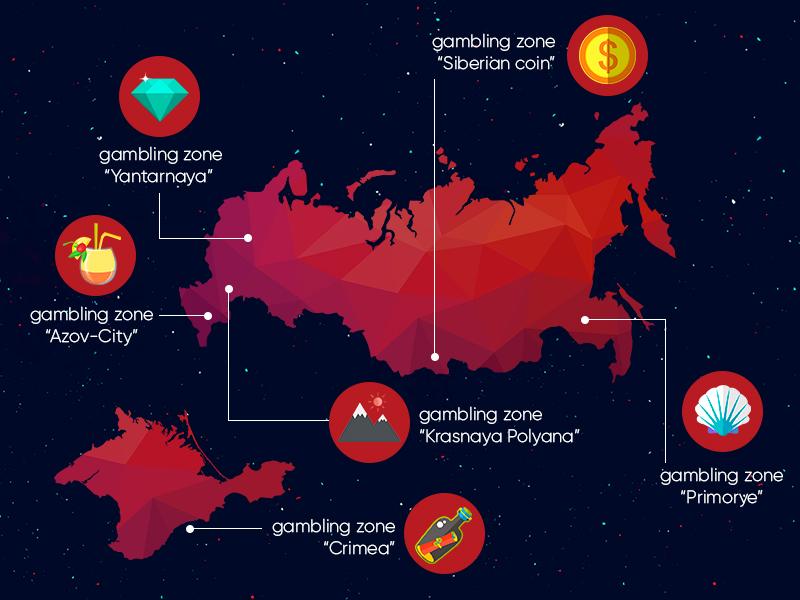 Russian Gaming Wee. Gambling zone