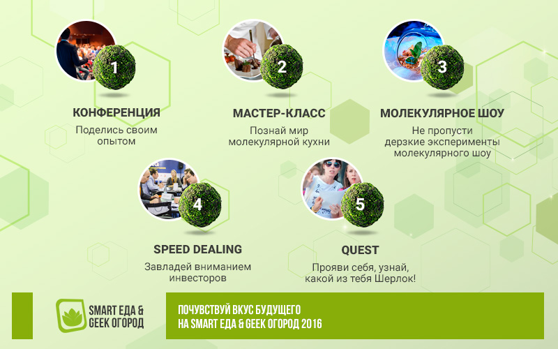 Итоги выставки Smart Еда & Geek Огород